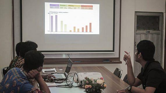 Training Bisnis Model Inovation bersama Management Solo Peduli